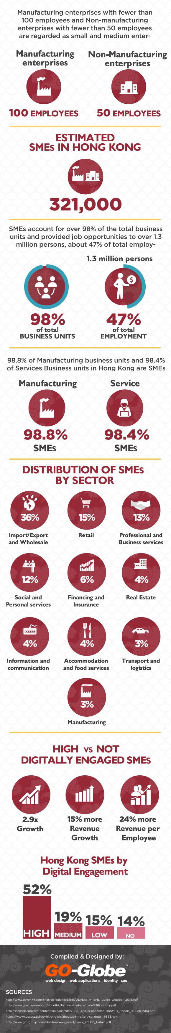hk-sme-enterprises-statistics&trends2