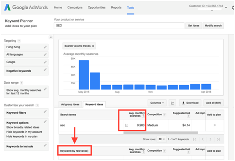 10 Best FREE Tools that you will be in love with to improve your website SEO ranking