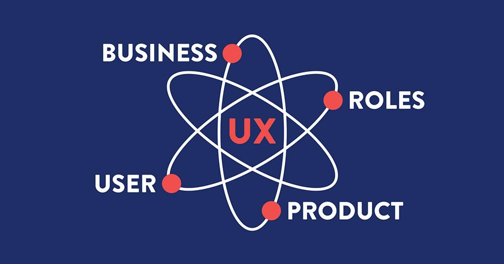 UX Design 可以如何為你的公司更上一層樓
